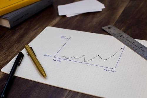 Asset Management: Financial Analysis – Part 5